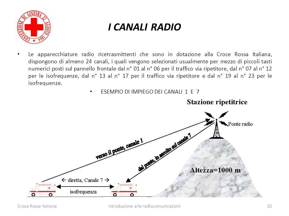 I CANALI RADIO