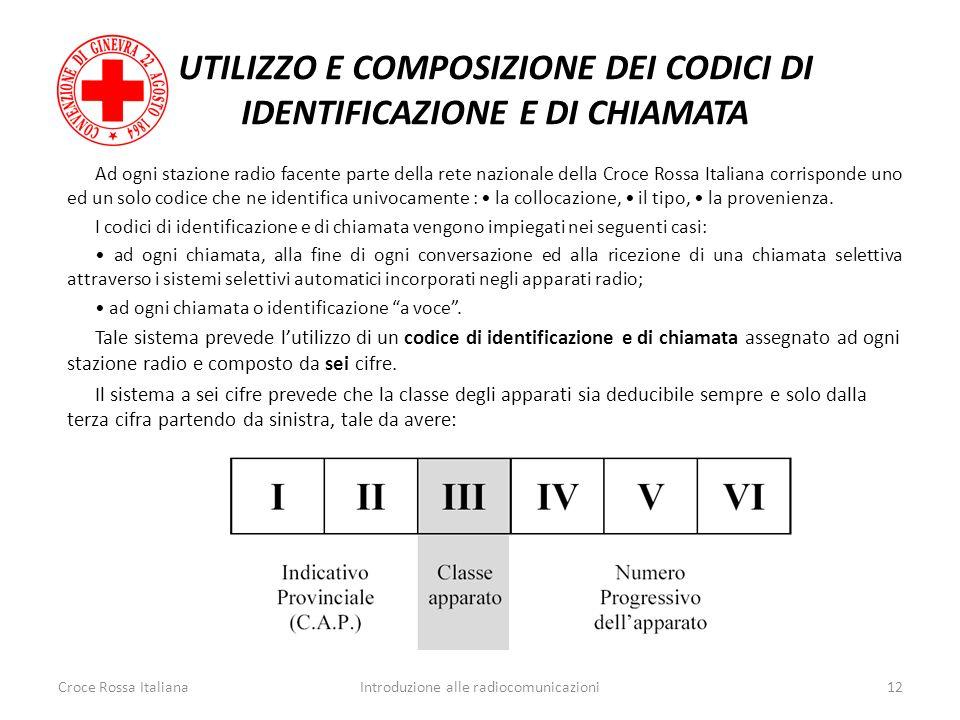 UTILIZZO E COMPOSIZIONE DEI CODICI DI IDENTIFICAZIONE E DI CHIAMATA