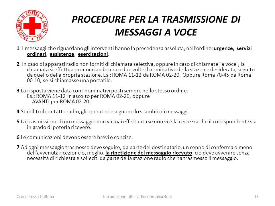 PROCEDURE PER LA TRASMISSIONE DI MESSAGGI A VOCE
