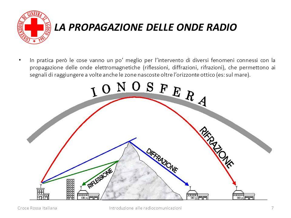 LA PROPAGAZIONE DELLE ONDE RADIO