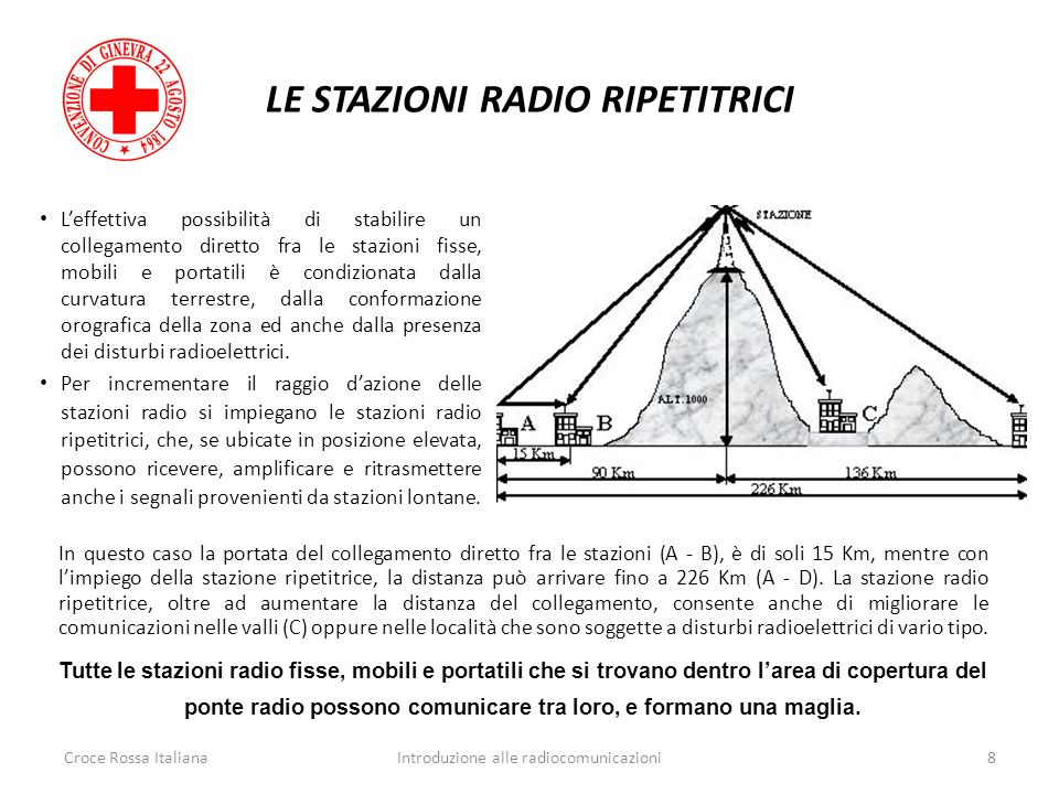 LE STAZIONI RADIO RIPETITRICI
