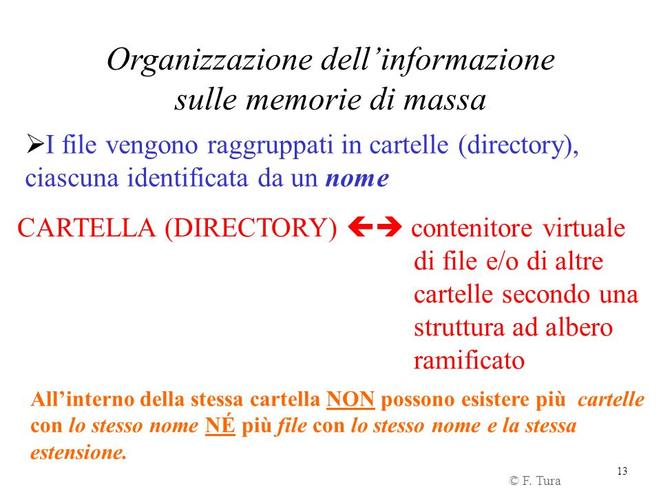 Organizzazione dell'informazione