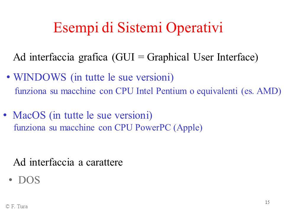 Esempi di Sistemi Operativi