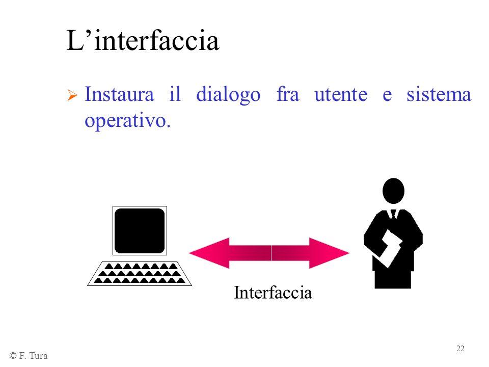 L'interfaccia Instaura il dialogo fra utente e sistema operativo.