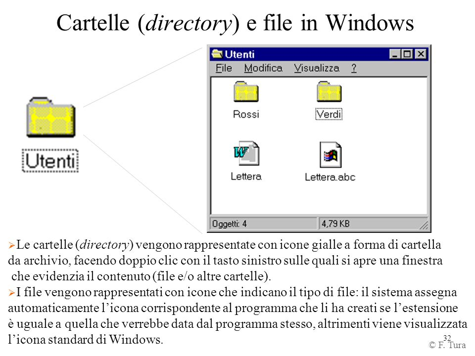 Cartelle (directory) e file in Windows