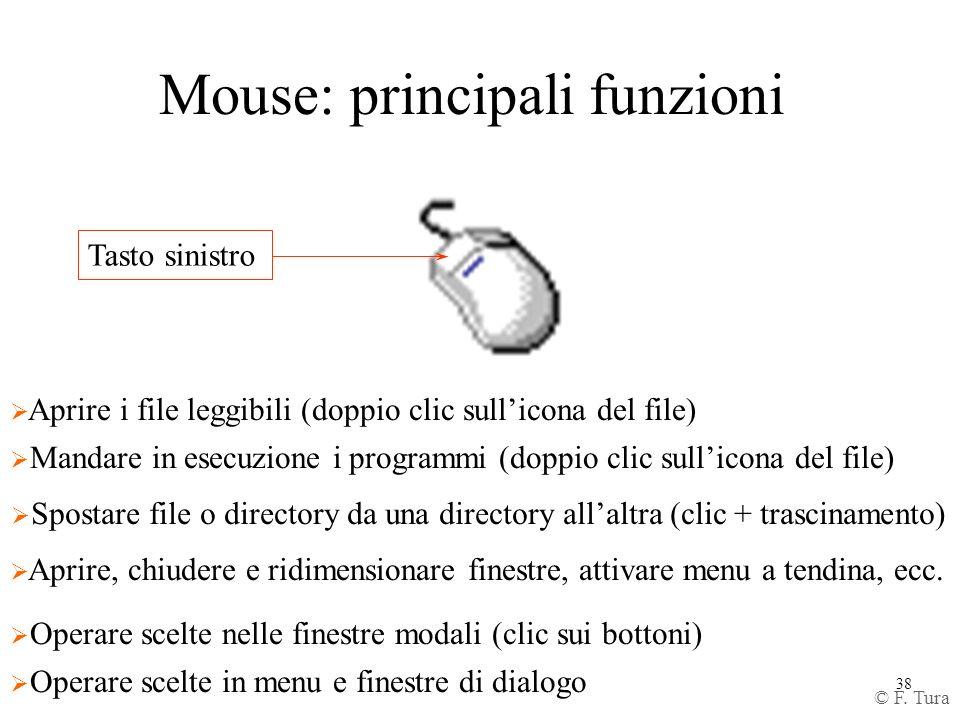Mouse: principali funzioni