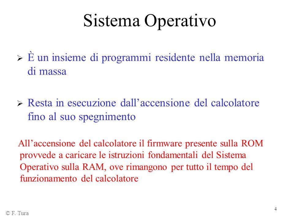 Sistema Operativo È un insieme di programmi residente nella memoria di massa.