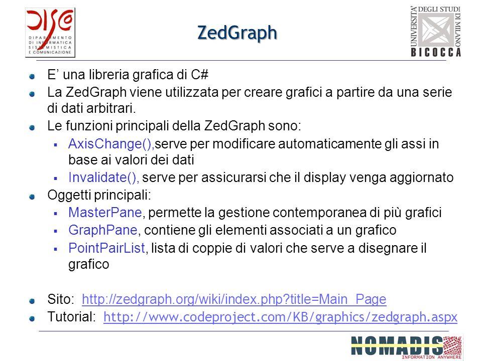 ZedGraph E' una libreria grafica di C#