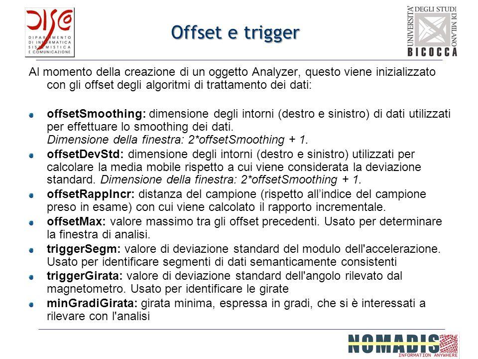 Offset e trigger