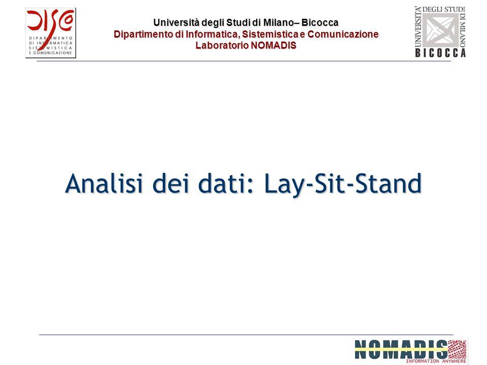 Analisi dei dati: Lay-Sit-Stand
