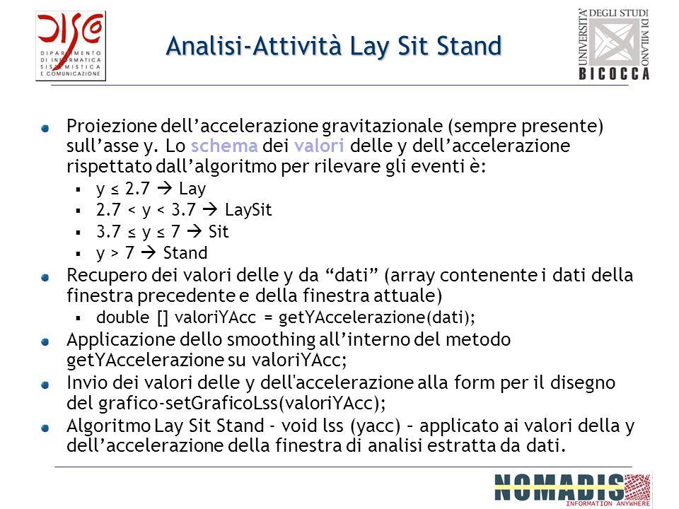 Analisi-Attività Lay Sit Stand