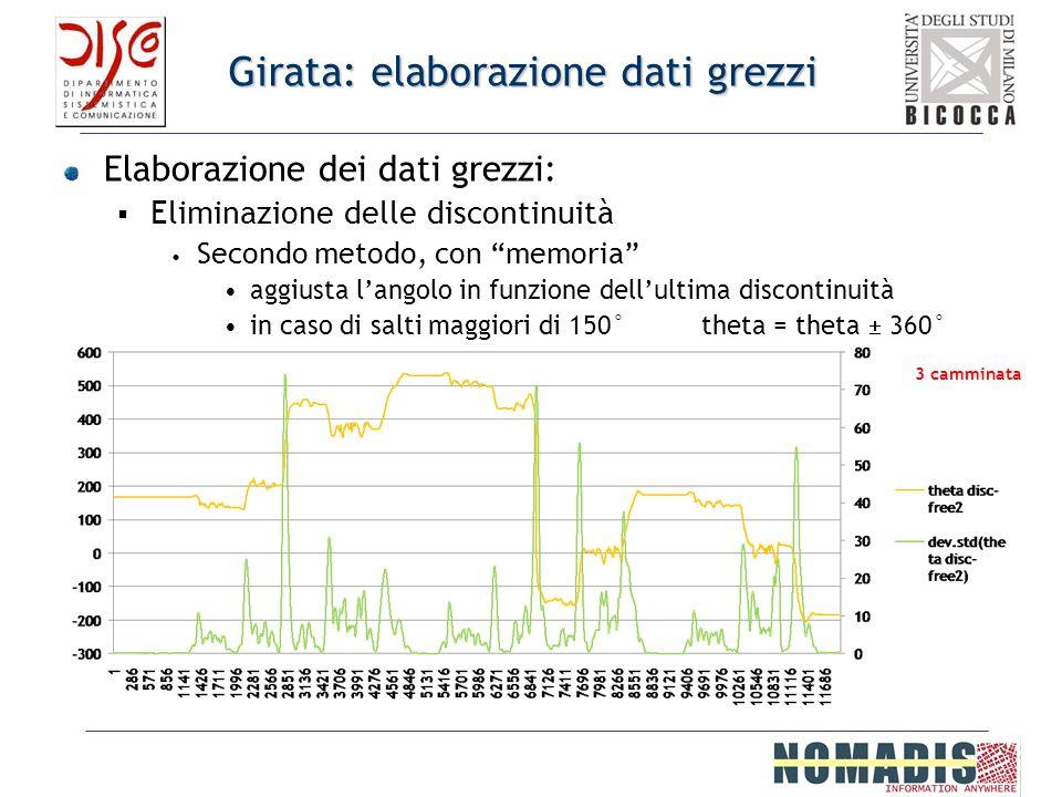 Girata: elaborazione dati grezzi