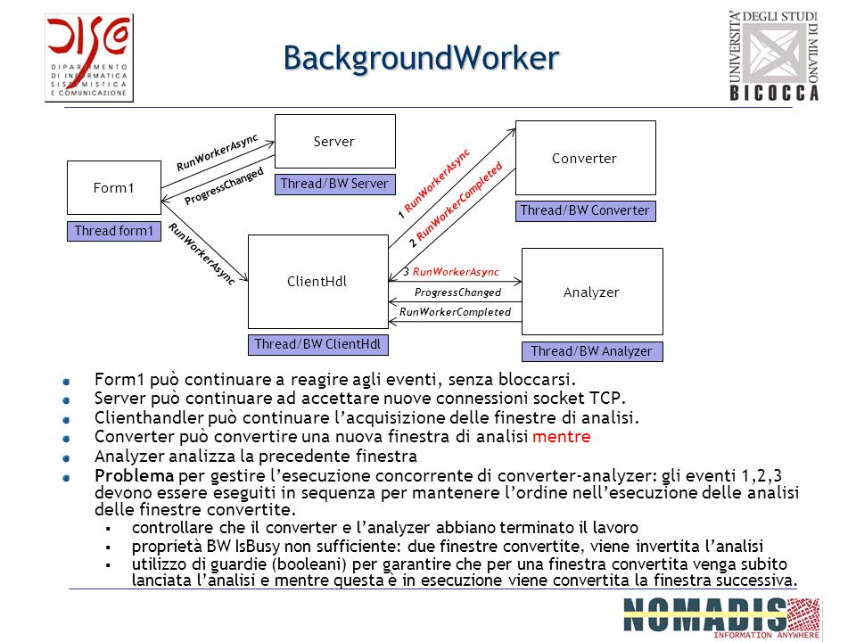 BackgroundWorker Server. Converter. RunWorkerAsync. Form1. ProgressChanged. Thread/BW Server. 1 RunWorkerAsync.
