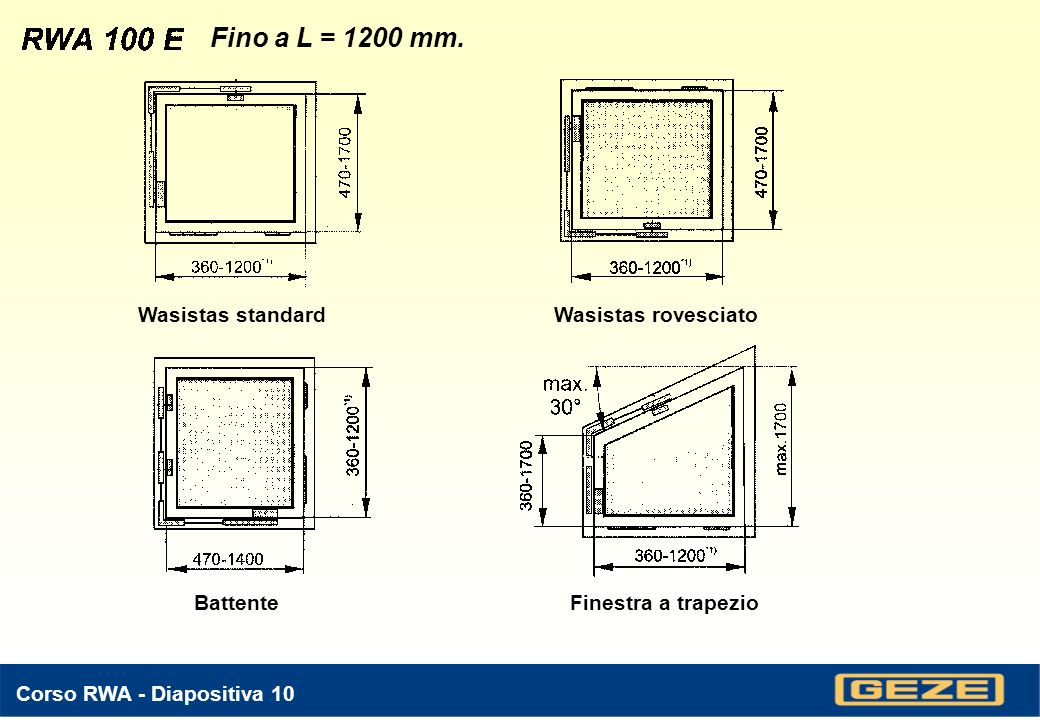 Fino a L = 1200 mm. Wasistas standard Wasistas rovesciato Battente