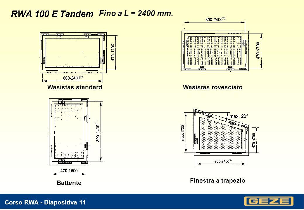 Fino a L = 2400 mm. Wasistas standard Wasistas rovesciato