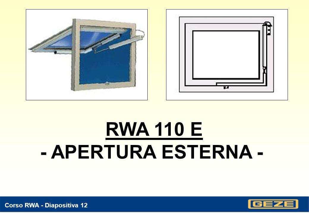 RWA 110 E - APERTURA ESTERNA -