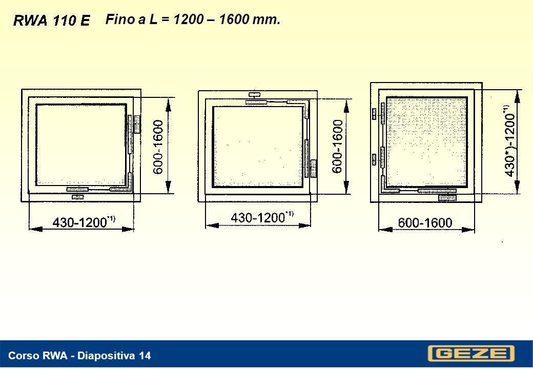 Fino a L = 1200 – 1600 mm. Corso RWA - Diapositiva 14