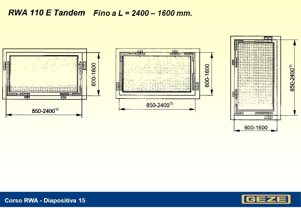 Fino a L = 2400 – 1600 mm. Corso RWA - Diapositiva 15