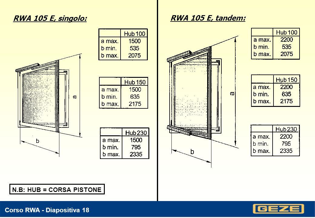 RWA 105 E, singolo: RWA 105 E, tandem: