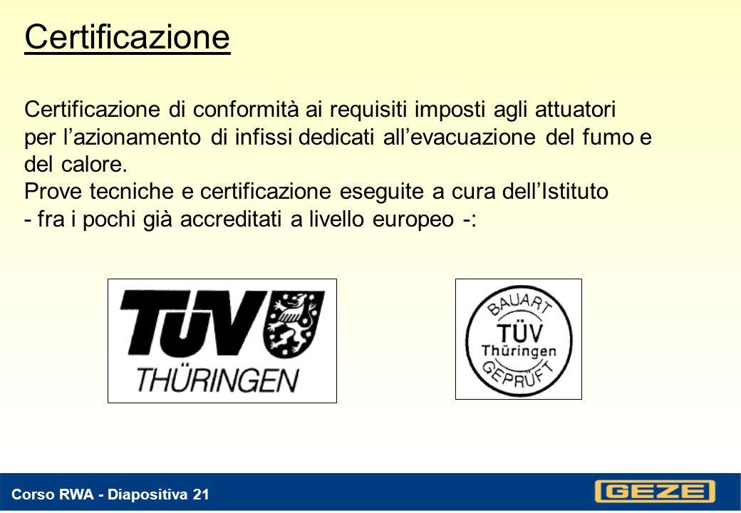 Certificazione Certificazione di conformità ai requisiti imposti agli attuatori. per l'azionamento di infissi dedicati all'evacuazione del fumo e.