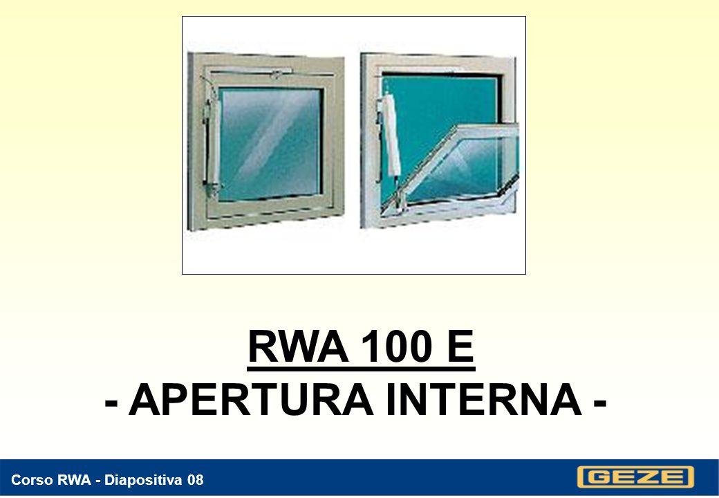 RWA 100 E - APERTURA INTERNA -