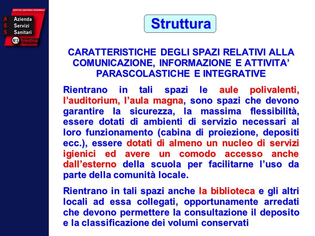 Struttura CARATTERISTICHE DEGLI SPAZI RELATIVI ALLA COMUNICAZIONE, INFORMAZIONE E ATTIVITA' PARASCOLASTICHE E INTEGRATIVE.