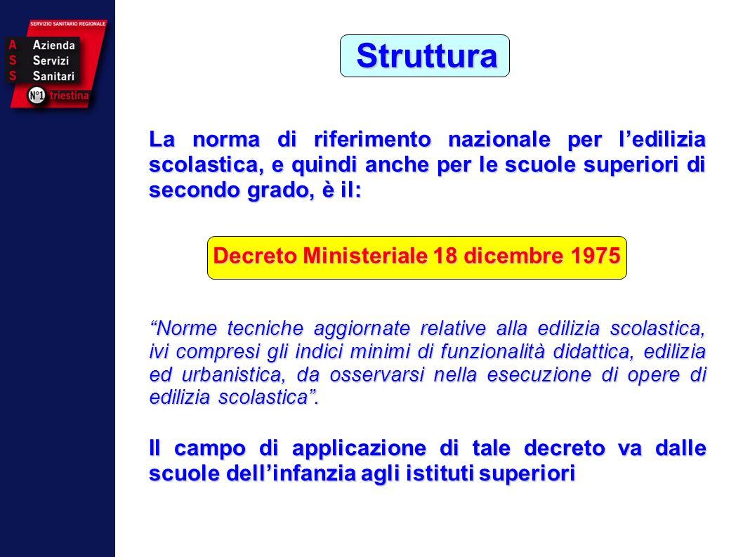 Decreto Ministeriale 18 dicembre 1975
