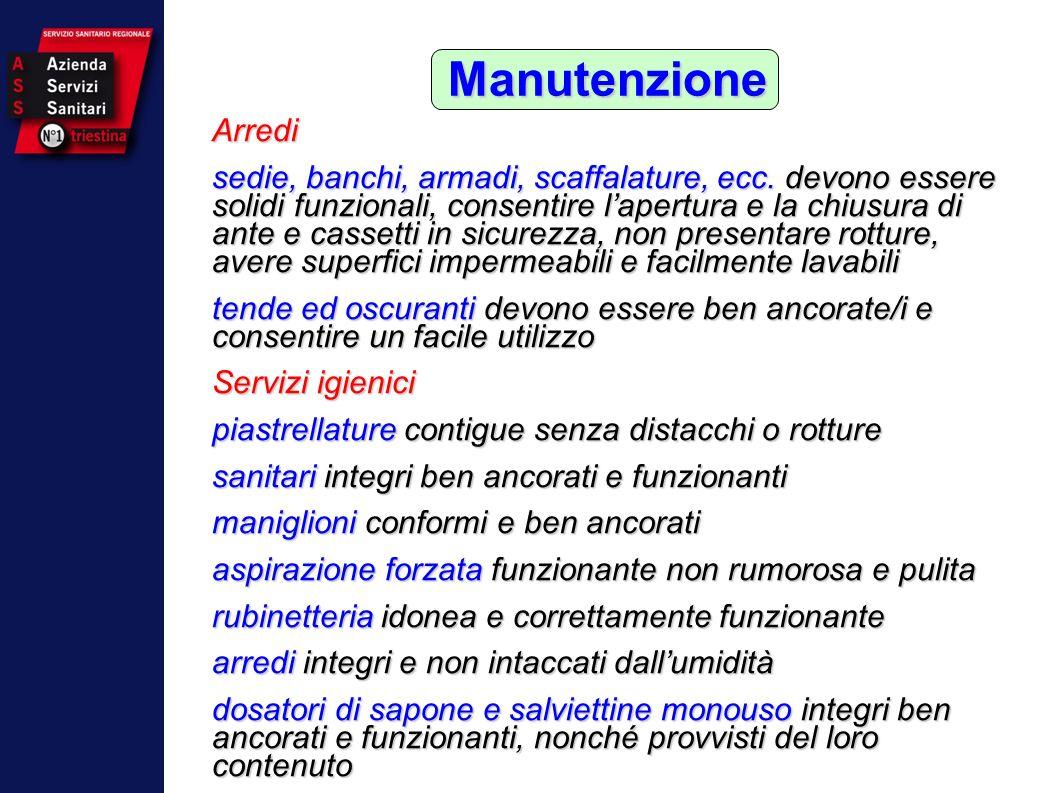 Manutenzione Arredi.