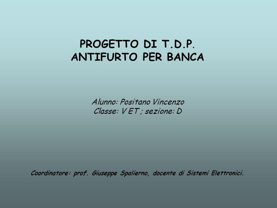 PROGETTO DI T.D.P. ANTIFURTO PER BANCA Alunno: Positano Vincenzo