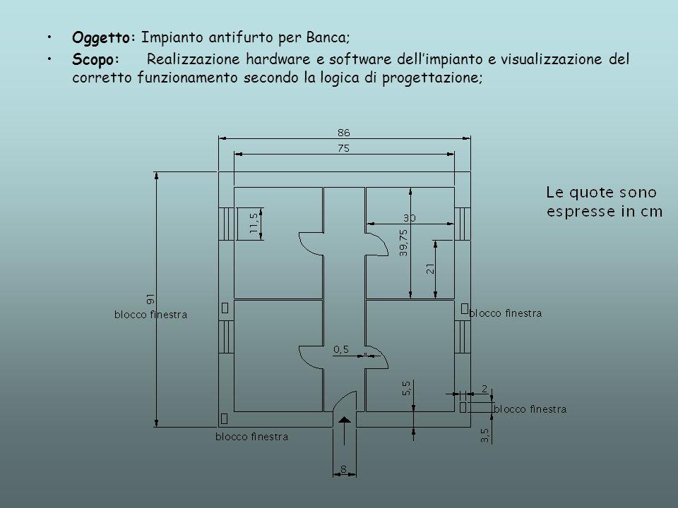 Oggetto: Impianto antifurto per Banca;