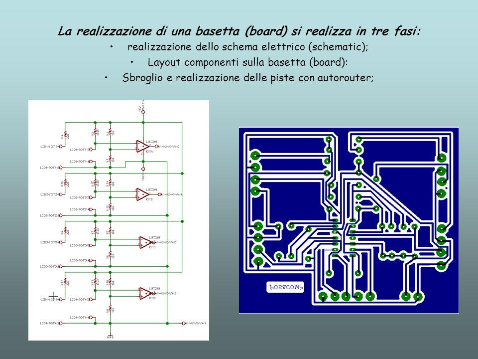 La realizzazione di una basetta (board) si realizza in tre fasi: