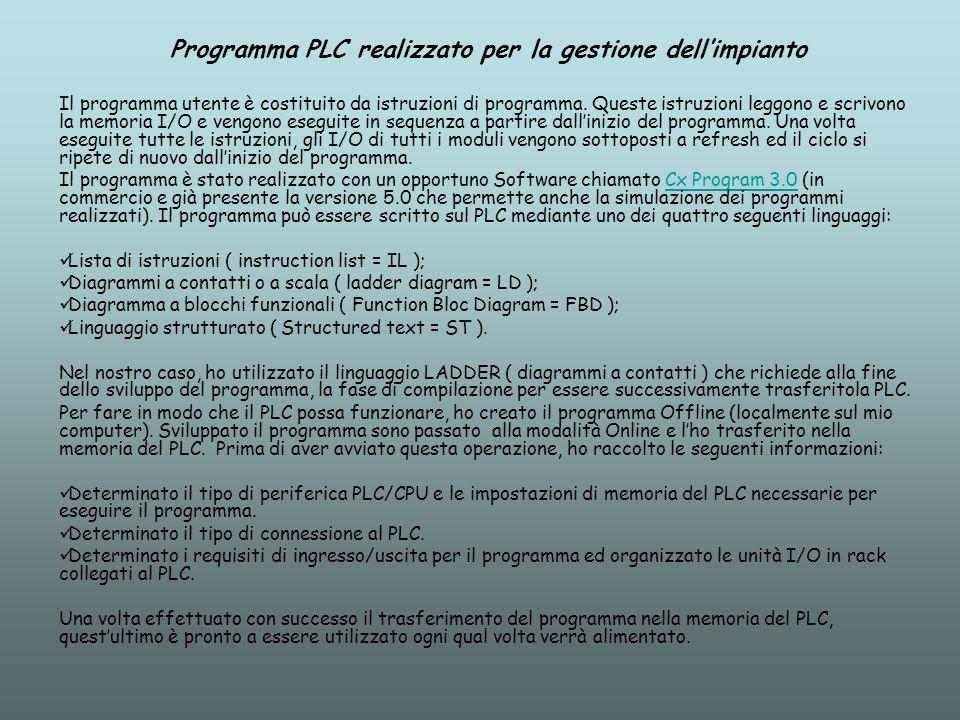 Programma PLC realizzato per la gestione dell'impianto