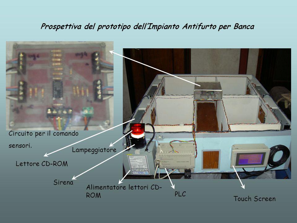 Prospettiva del prototipo dell'Impianto Antifurto per Banca