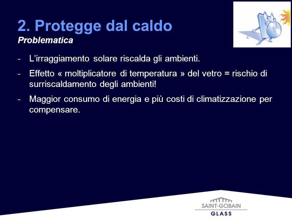 2. Protegge dal caldo Problematica