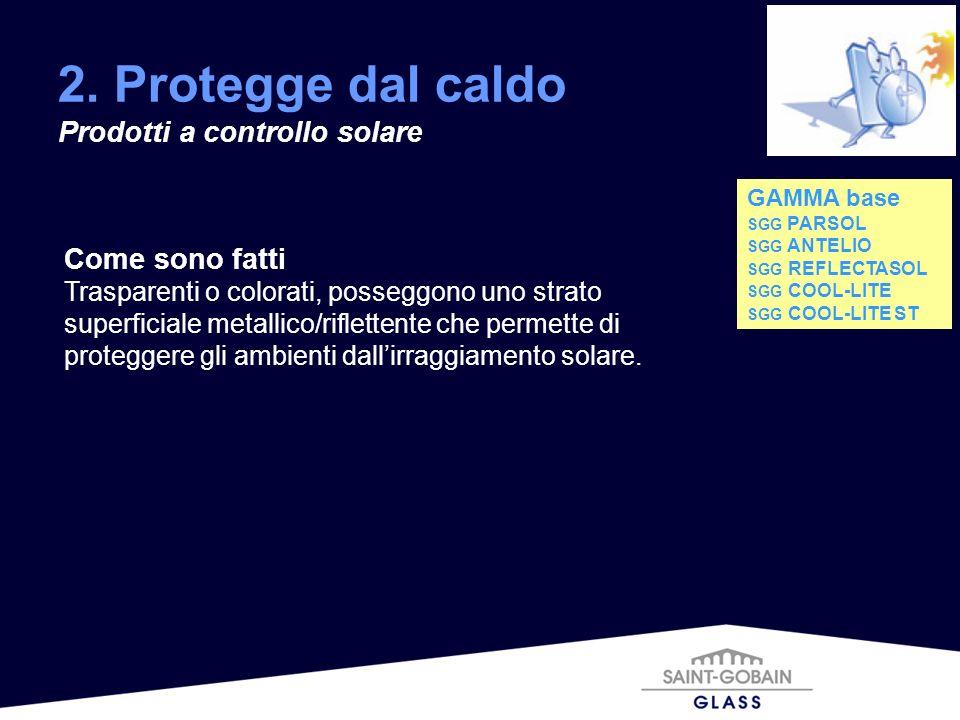 2. Protegge dal caldo Prodotti a controllo solare Come sono fatti