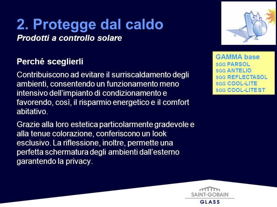 2. Protegge dal caldo Prodotti a controllo solare Perché sceglierli