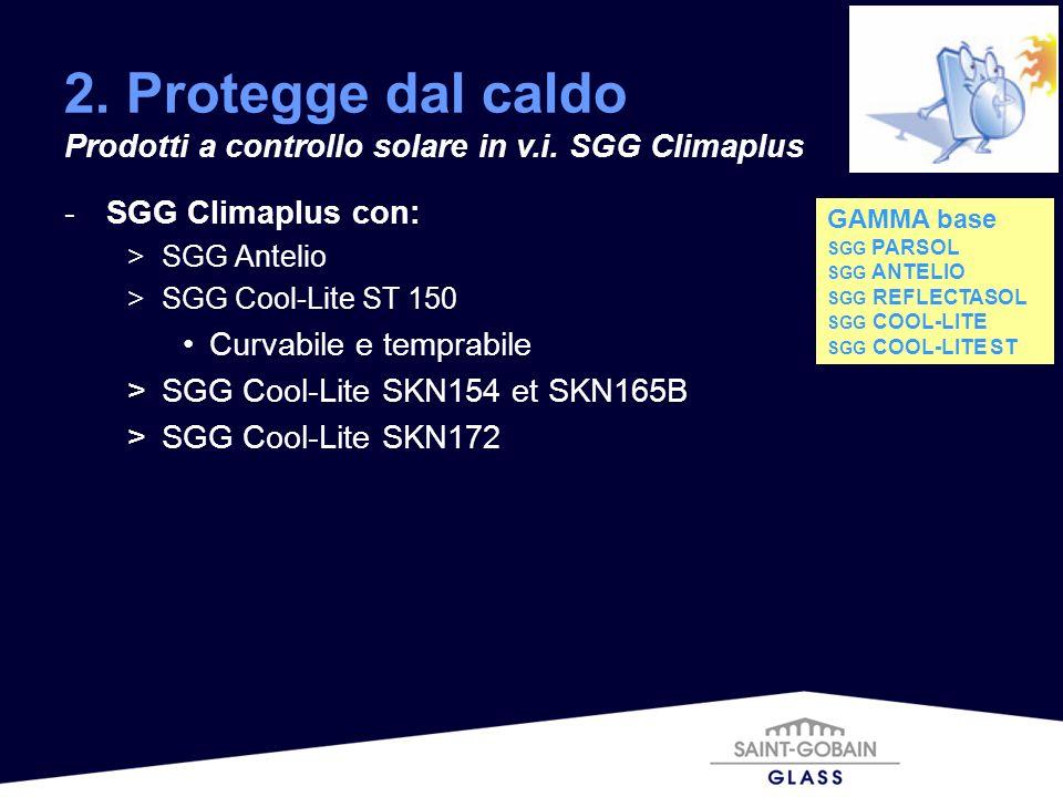 2. Protegge dal caldo Prodotti a controllo solare in v.i. SGG Climaplus. SGG Climaplus con: SGG Antelio.