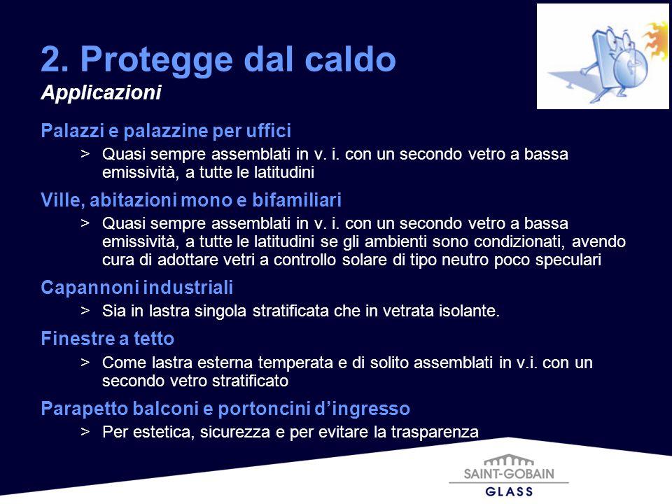 2. Protegge dal caldo Applicazioni Palazzi e palazzine per uffici