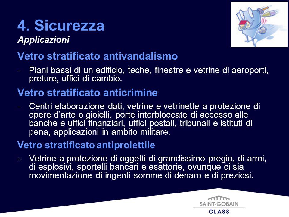 4. Sicurezza Vetro stratificato antivandalismo