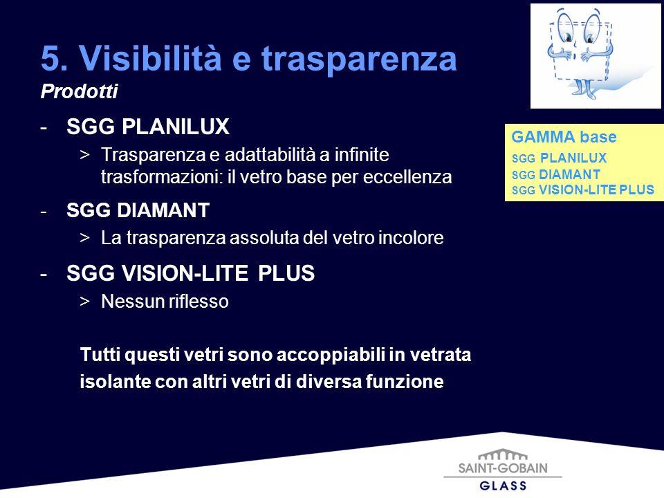 5. Visibilità e trasparenza