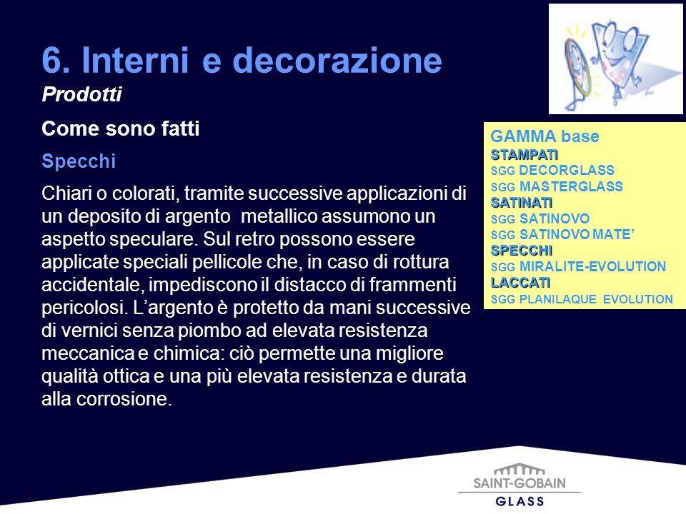 6. Interni e decorazione Prodotti Come sono fatti Specchi