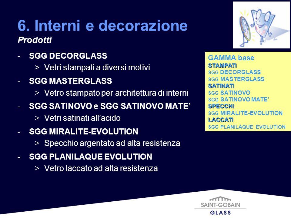 6. Interni e decorazione Prodotti SGG DECORGLASS