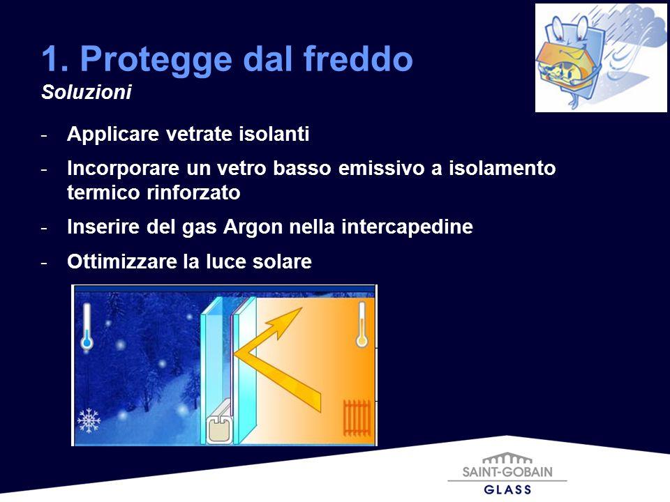 1. Protegge dal freddo Soluzioni Applicare vetrate isolanti