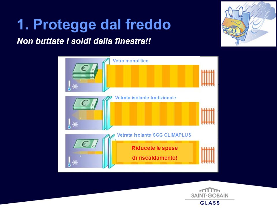 1. Protegge dal freddo Non buttate i soldi dalla finestra!!