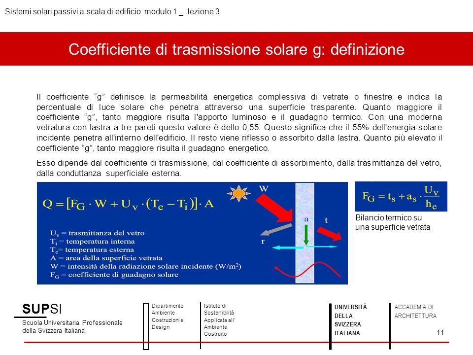 Coefficiente di trasmissione solare g: definizione