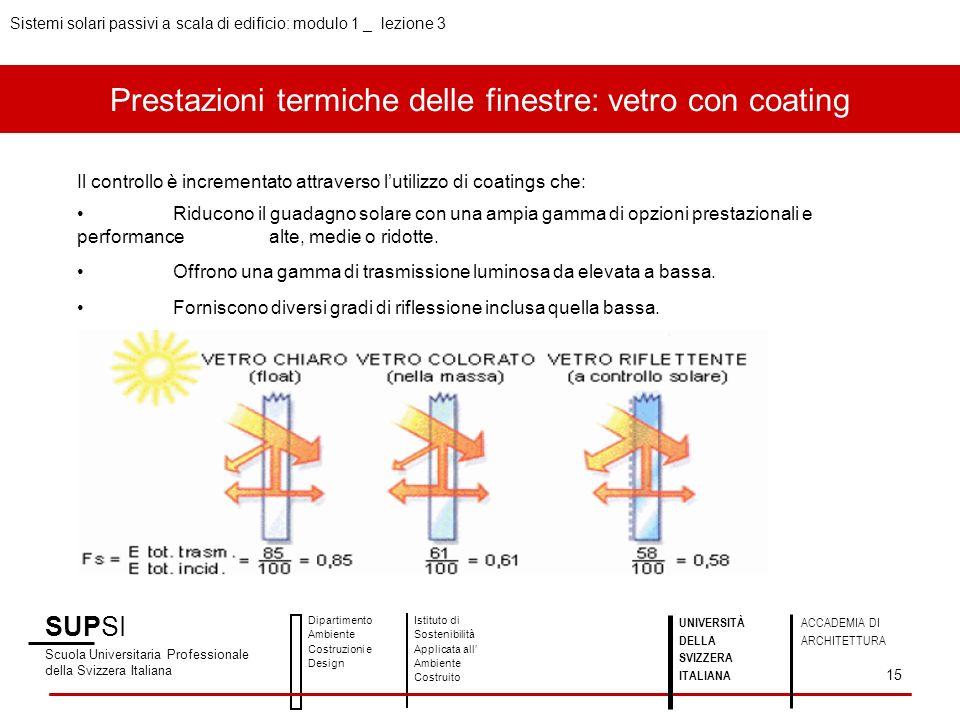Prestazioni termiche delle finestre: vetro con coating