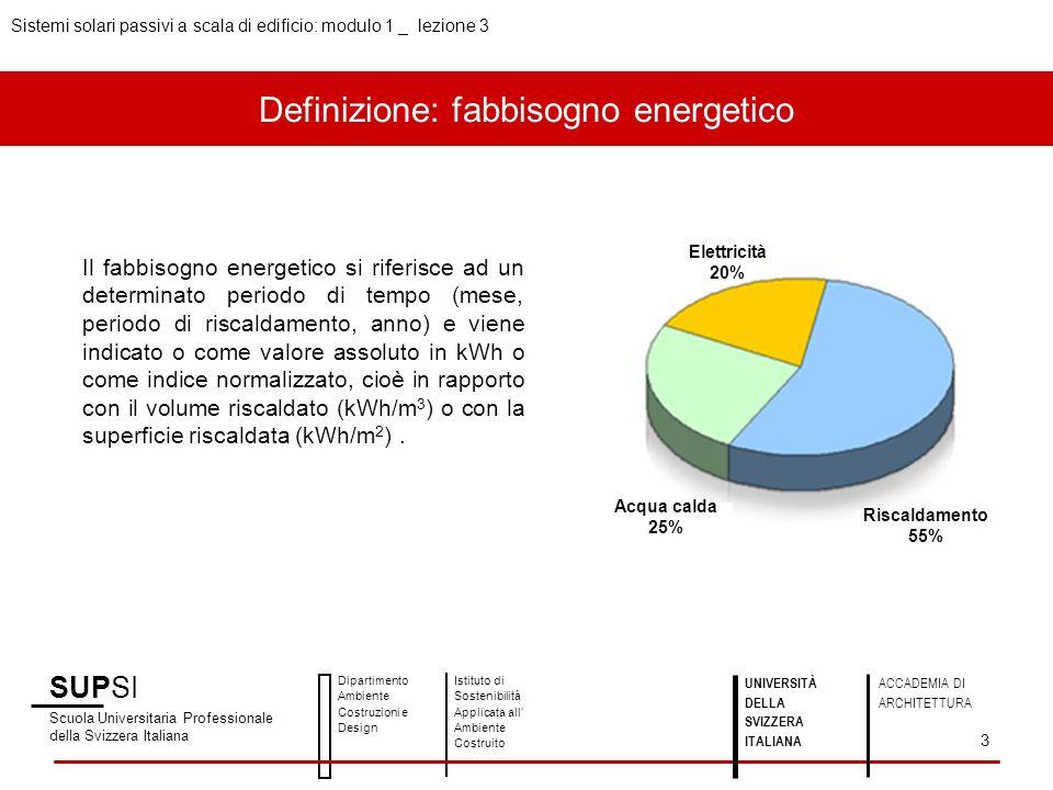 Definizione: fabbisogno energetico