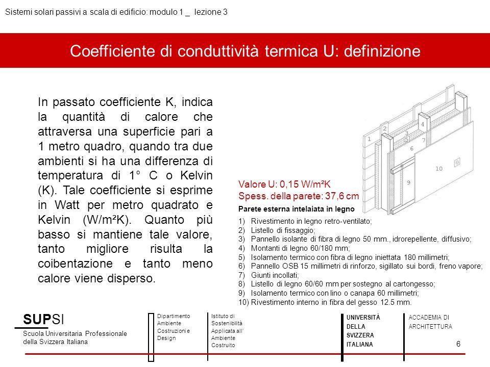 Coefficiente di conduttività termica U: definizione