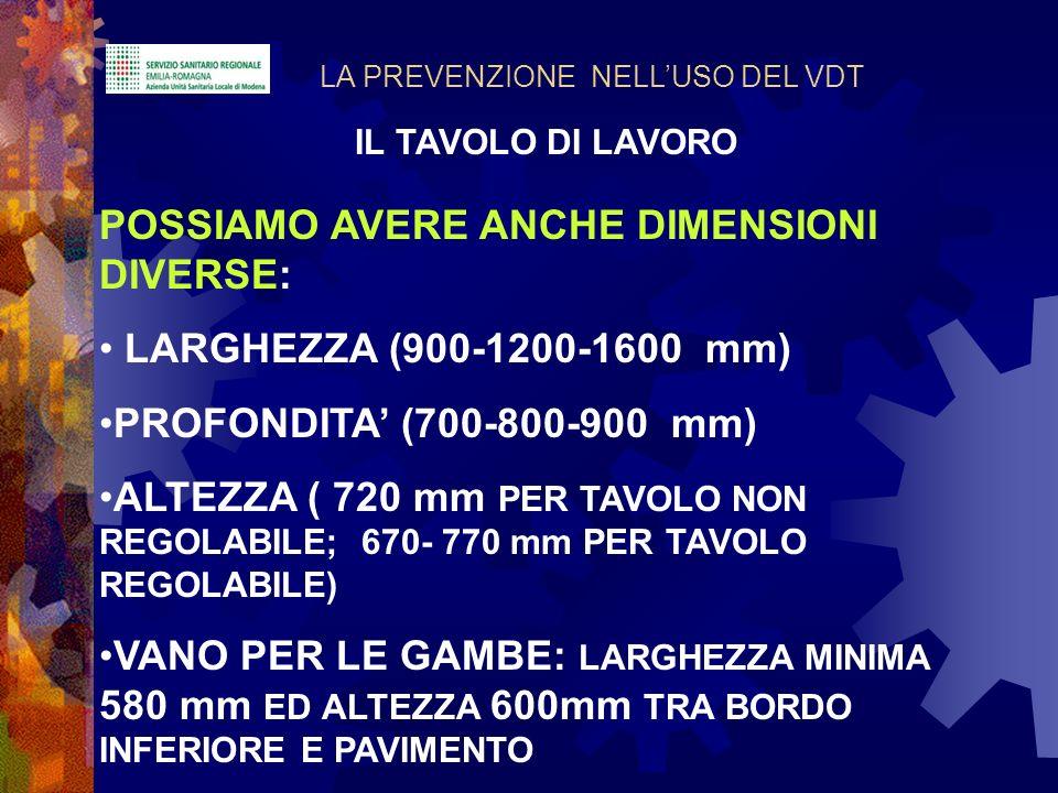 POSSIAMO AVERE ANCHE DIMENSIONI DIVERSE: LARGHEZZA (900-1200-1600 mm)