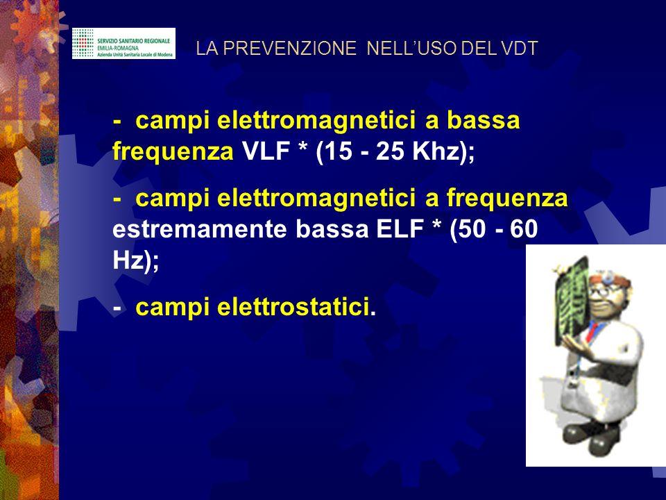 - campi elettromagnetici a bassa frequenza VLF * (15 - 25 Khz);